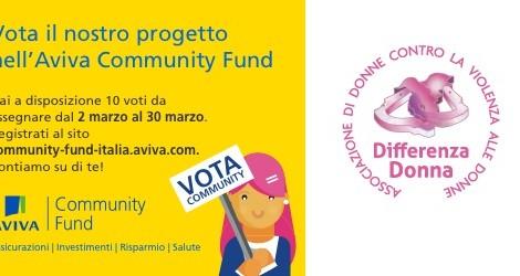 banner-dell-Aviva-Community-Fund-300x250
